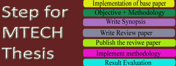 how to write thesis work