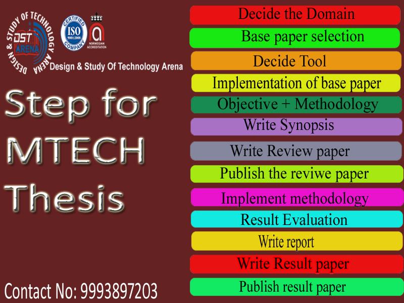Dissertation Work