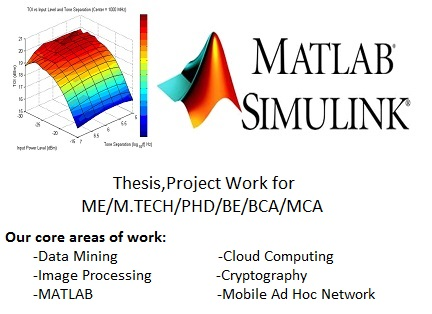 m tech thesis in image processing