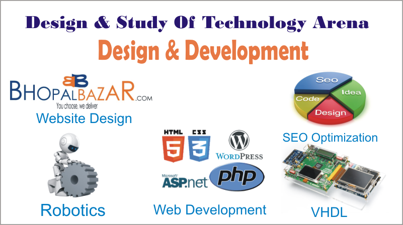 MTECH THESIS,MATLAB,WEB DESIGNING,MAJOR/MINOR PROJECT,TRAINING